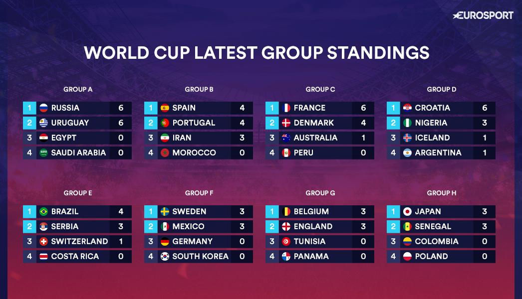 2018 world cup fixtures australia pdf