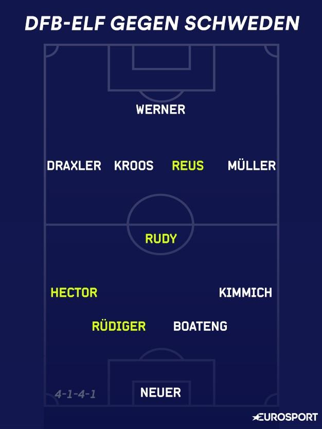 DFB-Elf gegen Schweden bei der WM 2018