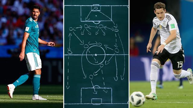 Taktik-Check: Die Gründe für das deutsche WM-Desaster