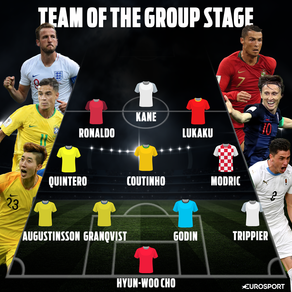 Eurosport Team of the Group Stage