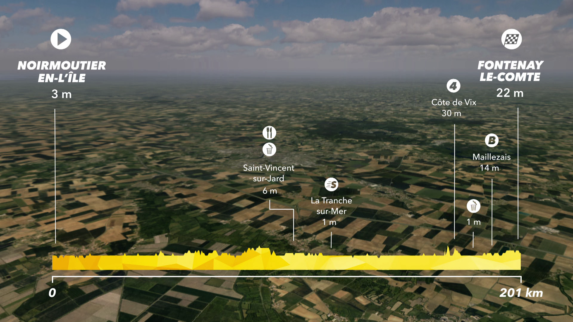 Tour de France : Preview Stage 1 - IS