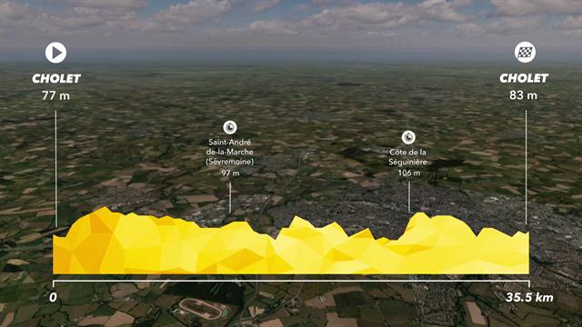 Tour de Francia 2018: Así es la tercera etapa de la ronda gala