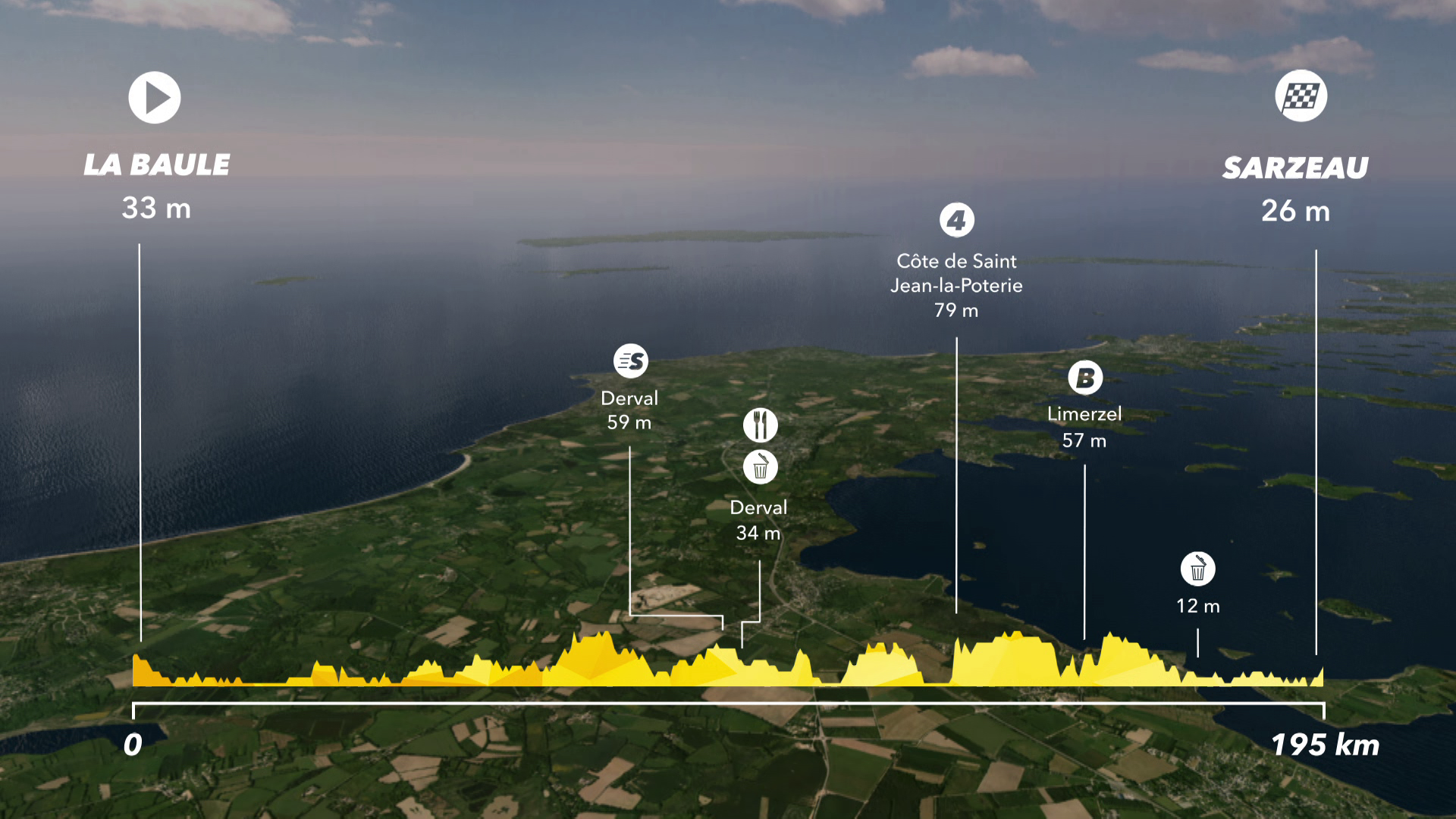 Tour de France : Preview Stage 4 - IS