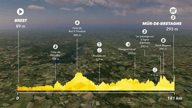Tour de Francia 2018: Así es la sexta etapa de la ronda gala