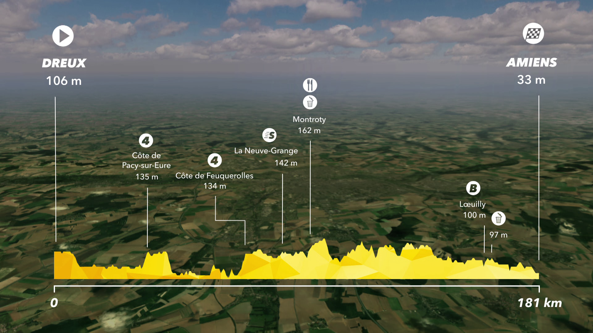 Tour de France : Preview Stage 8 - IS