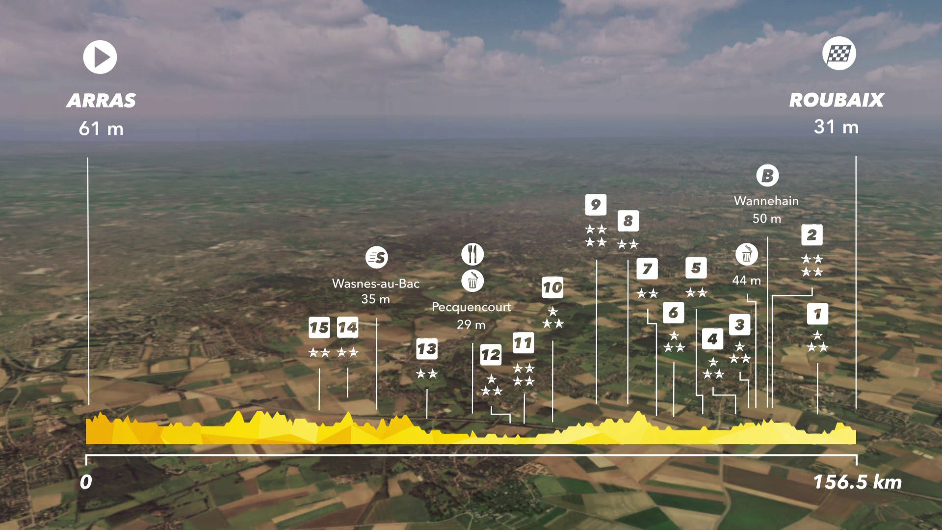 Tour de France : Preview Stage 9 - IS