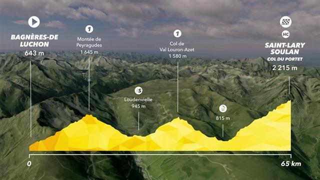 Kurz & knallhart: Profil und Kurs des Berg-Sprints