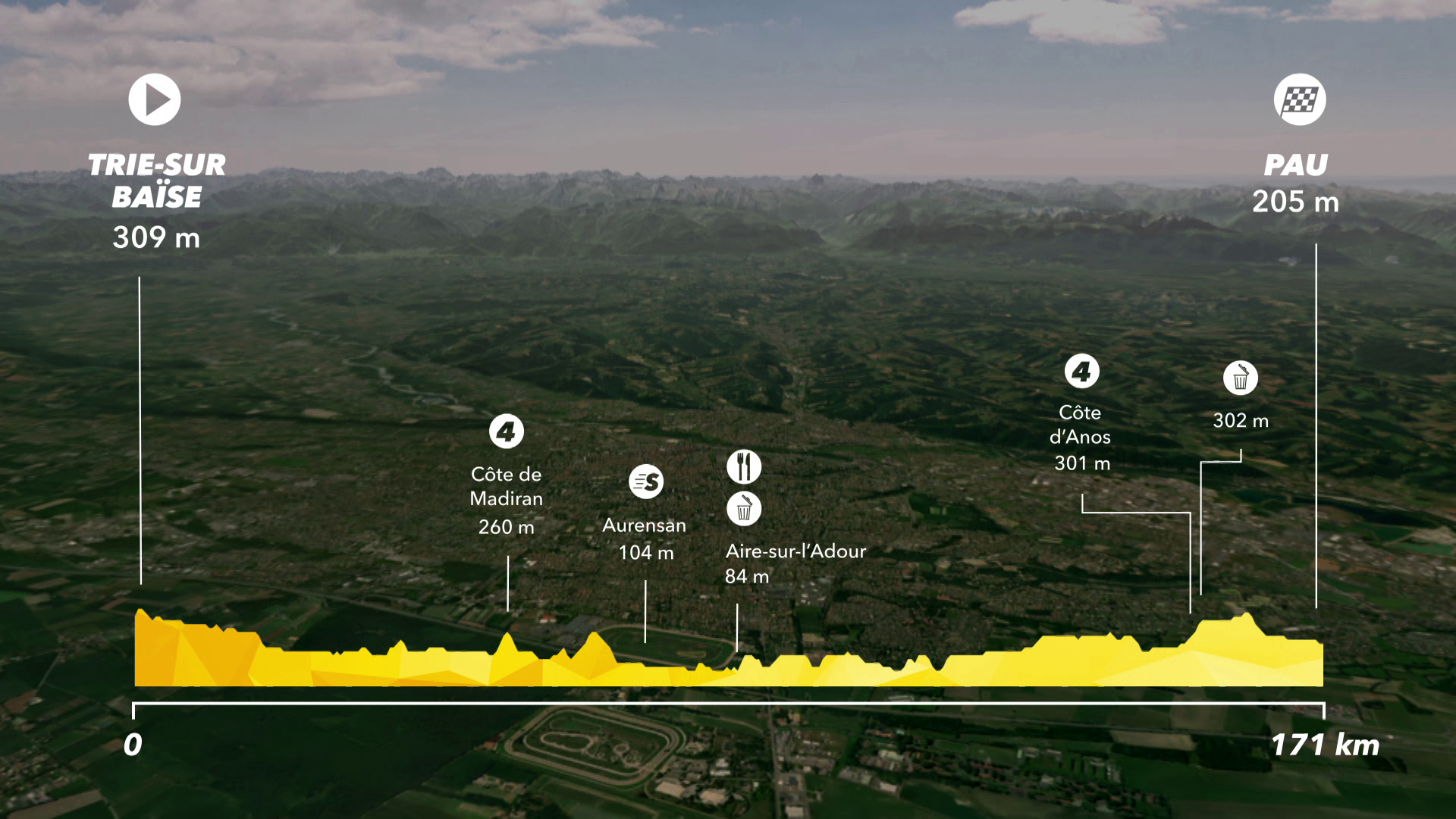 Tour de France : Preview Stage 18 - IS
