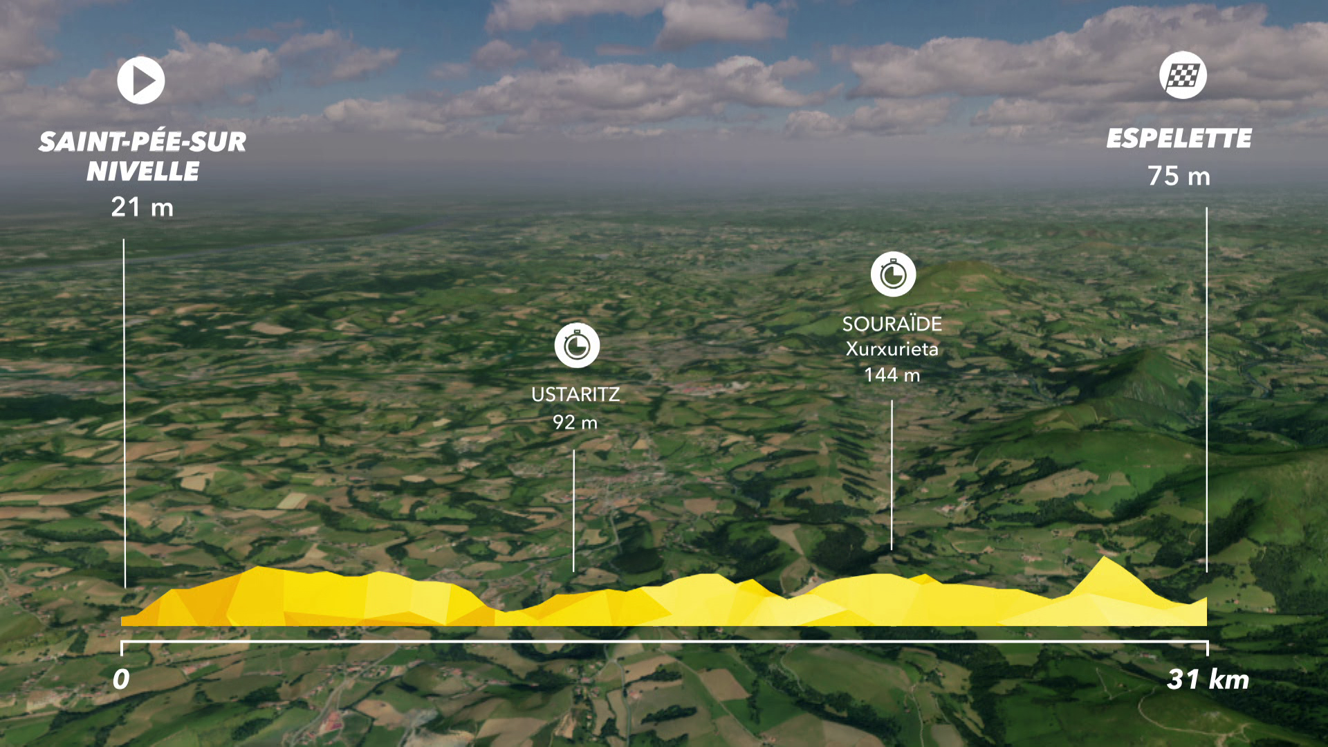 Tour de France : Preview Stage 20 - IS