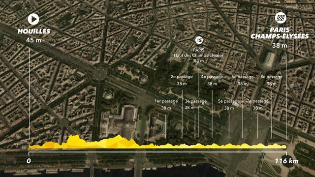 Das große Finale in Paris: Kurs und Profil der 21. Etappe