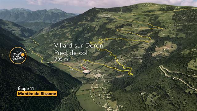 Le salite del Tour de France: tappa 11, la planimetria grafica in 3D del Montée de Bisanne