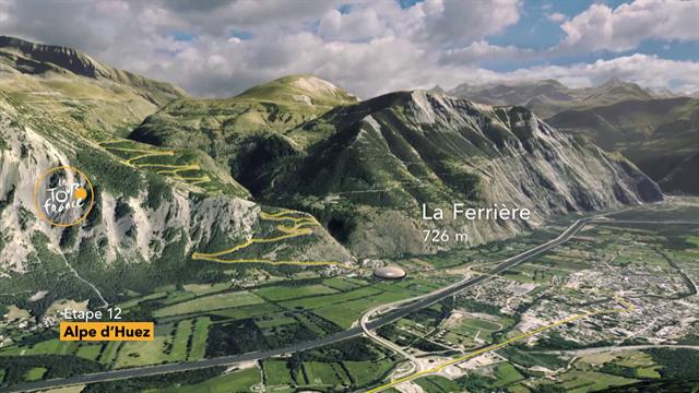 Le salite del Tour de France: tappa 12, la planimetria grafica in 3D dell'Alpe d'Huez