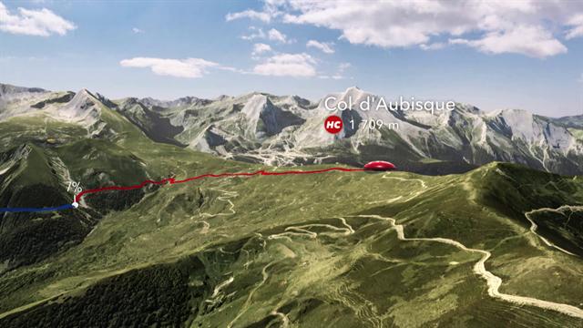 Le salite del Tour de France: tappa 19, la planimetria grafica in 3D del Col d'Aubisque