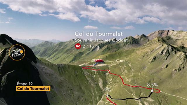 Le salite del Tour de France: tappa 19, la planimetria grafica in 3D del Col du Tourmalet
