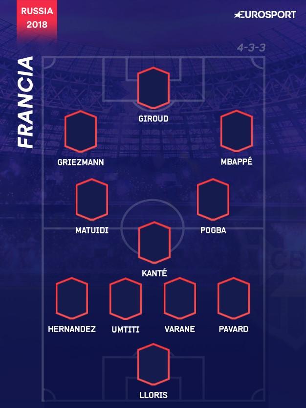 Il 4-3-3 della Francia