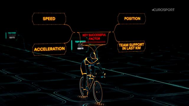 Tour de Francia 2018: La técnica, los secretos y todo lo que debes saber de cómo ganar un esprint