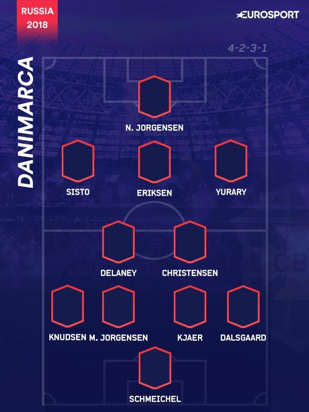Il 4-2-3-1 della Danimarca