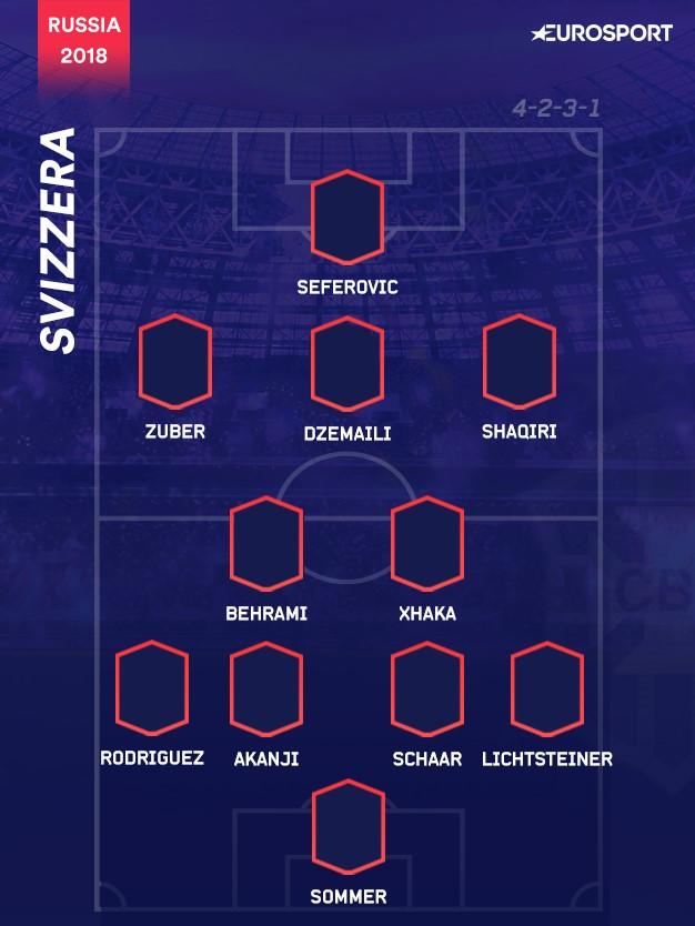 Il 4-2-3-1 della Svizzera