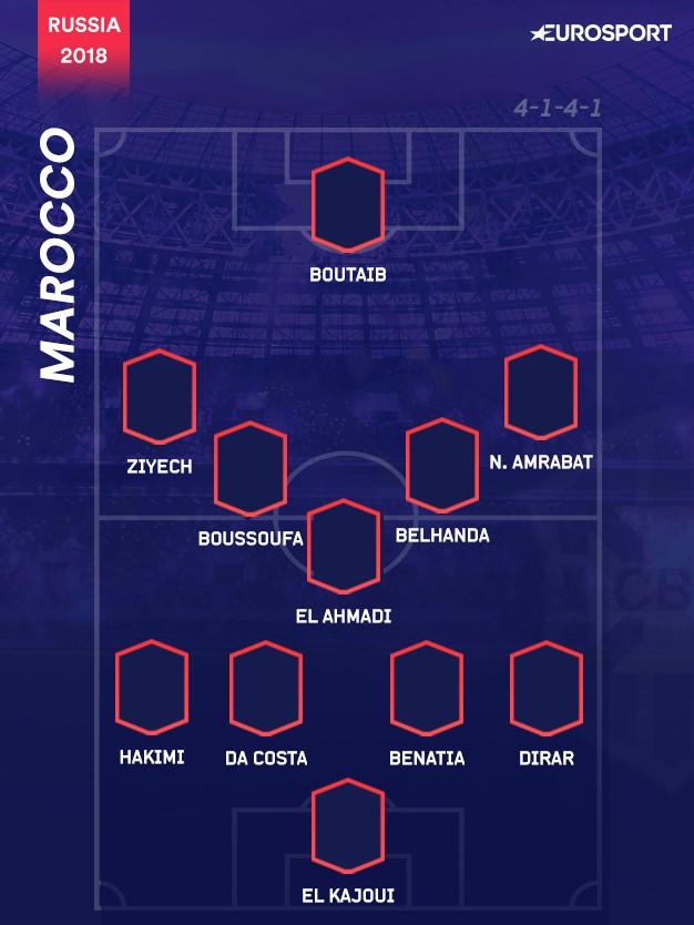 Il 4-1-4-1 del Marocco