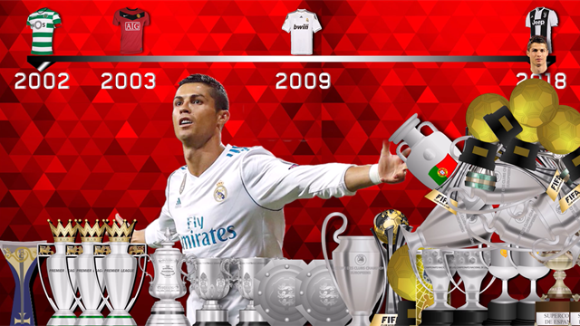 All the trophies in Cristiano Ronaldo's astonishing career