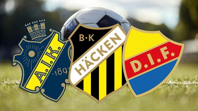 Eurosports experter eniga inför första kvalrundan av EL - svenska lagen är favoriter