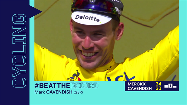 """Beat the record"" : Cavendish à la poursuite de Merckx"