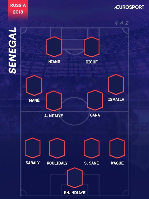 Il 4-4-2 del Senegal