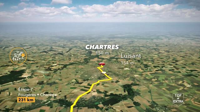 Tour-Strecke: Profil und Kurs der 7. Etappe