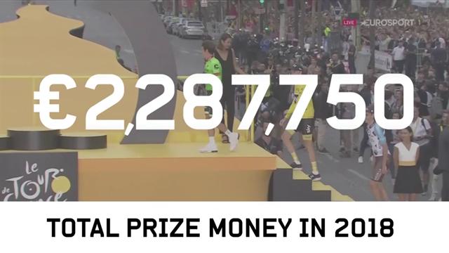 Så mycket tjänar cyklisterna i Tour de France