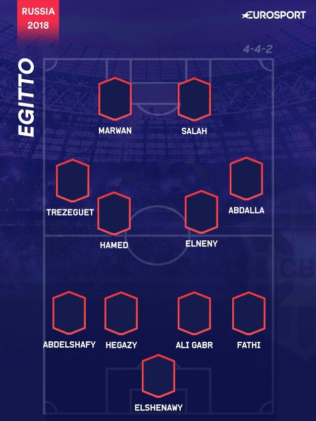 Il 4-4-2 dell'Egitto