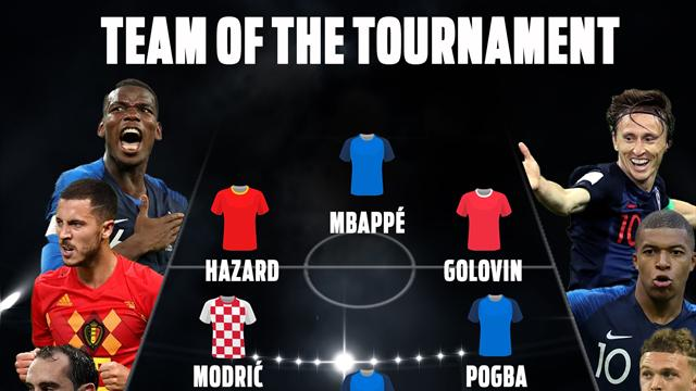 Team of tournament: Who makes our best 11?