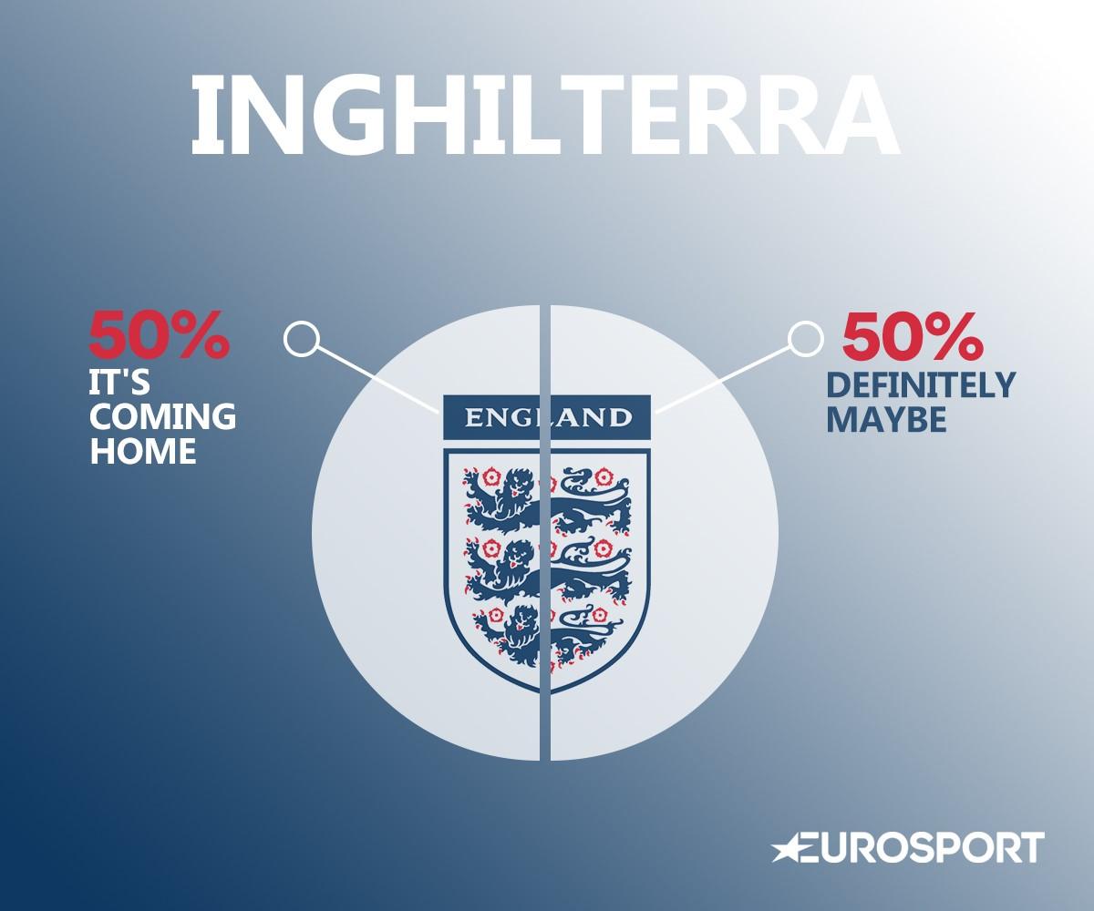 Il DNA dell'Inghilterra