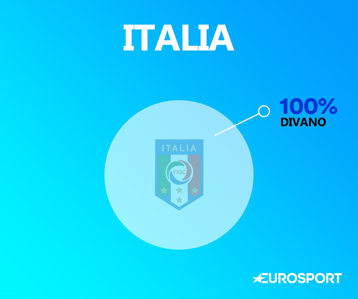 Il DNA dell'Italia