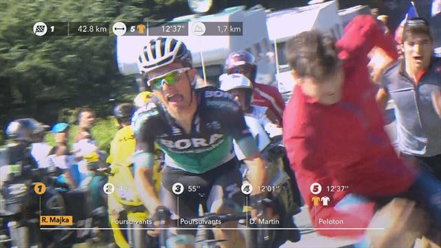 Tour de Francia 2018: ¡Por los pelos! Un espectador se tropieza y casi tira a Rafal Majka
