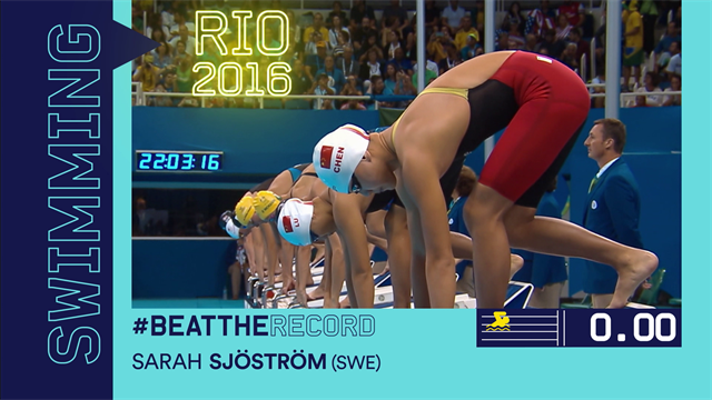 #Beattherecord – A Rio, il y avait Sjöström et les autres sur 100m papillon