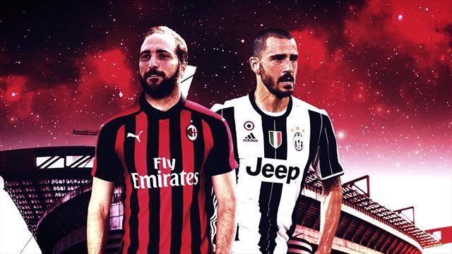 Higuain et Caldara filent à Milan, Bonucci rentre au bercail