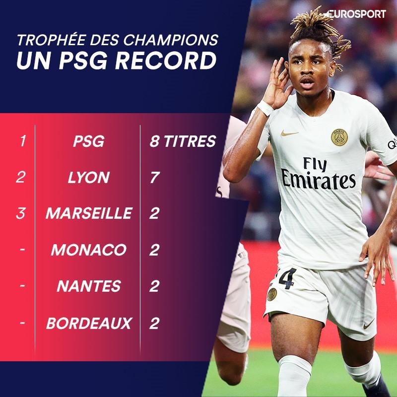 PSG record trophée des champions