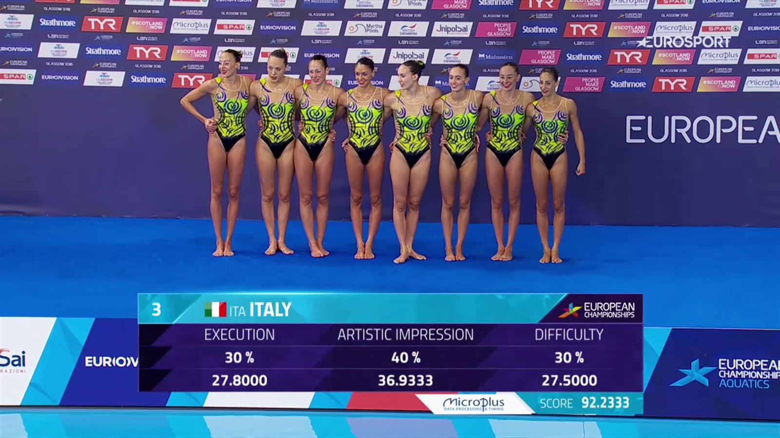 565c7844028e VIDEO - Azzurre di Bronzo: le ragazze del nuoto sincronizzato sono terze  nel libero a squadre - Campionati Europei di nuoto sincronizzato - Video  Eurosport