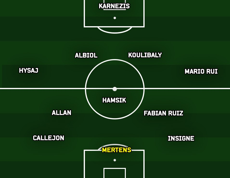 Ancelotti chiarisce ogni dubbio: ''Ho deciso dove far giocare Mertens''