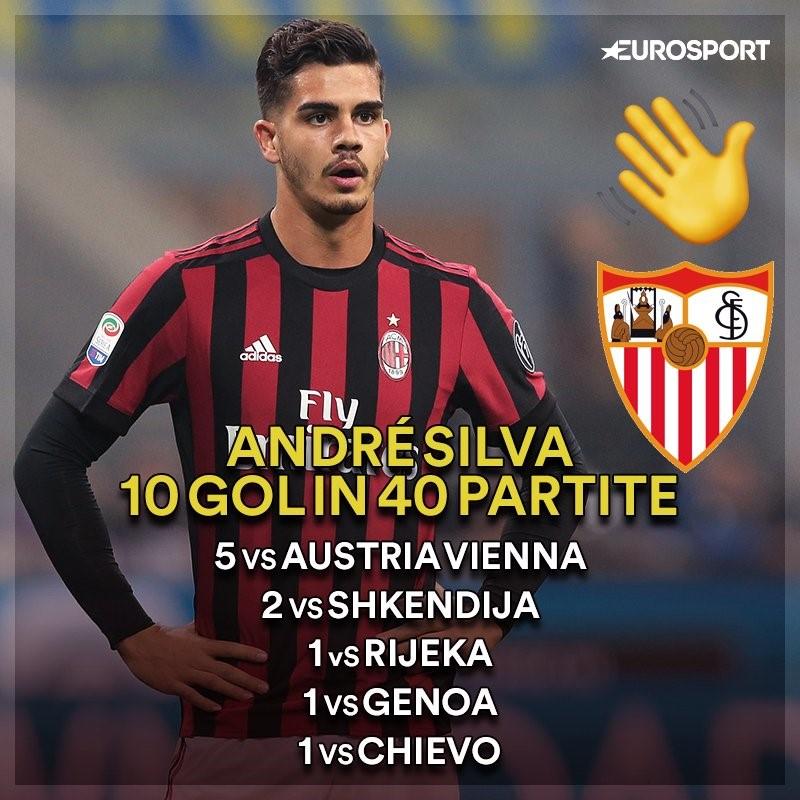 André Silva, stagione 2017-2018 al Milan