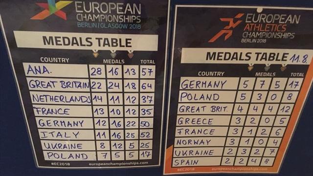 Немцы записали всех спортсменов из России в нейтральные, хотя такой статус только у легкоатлетов