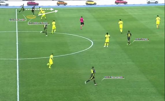 Cristiano Ronaldo serve Alex Sandro di tacco