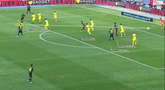 Cristiano Ronaldo forza il tiro con Mandzukic in campo