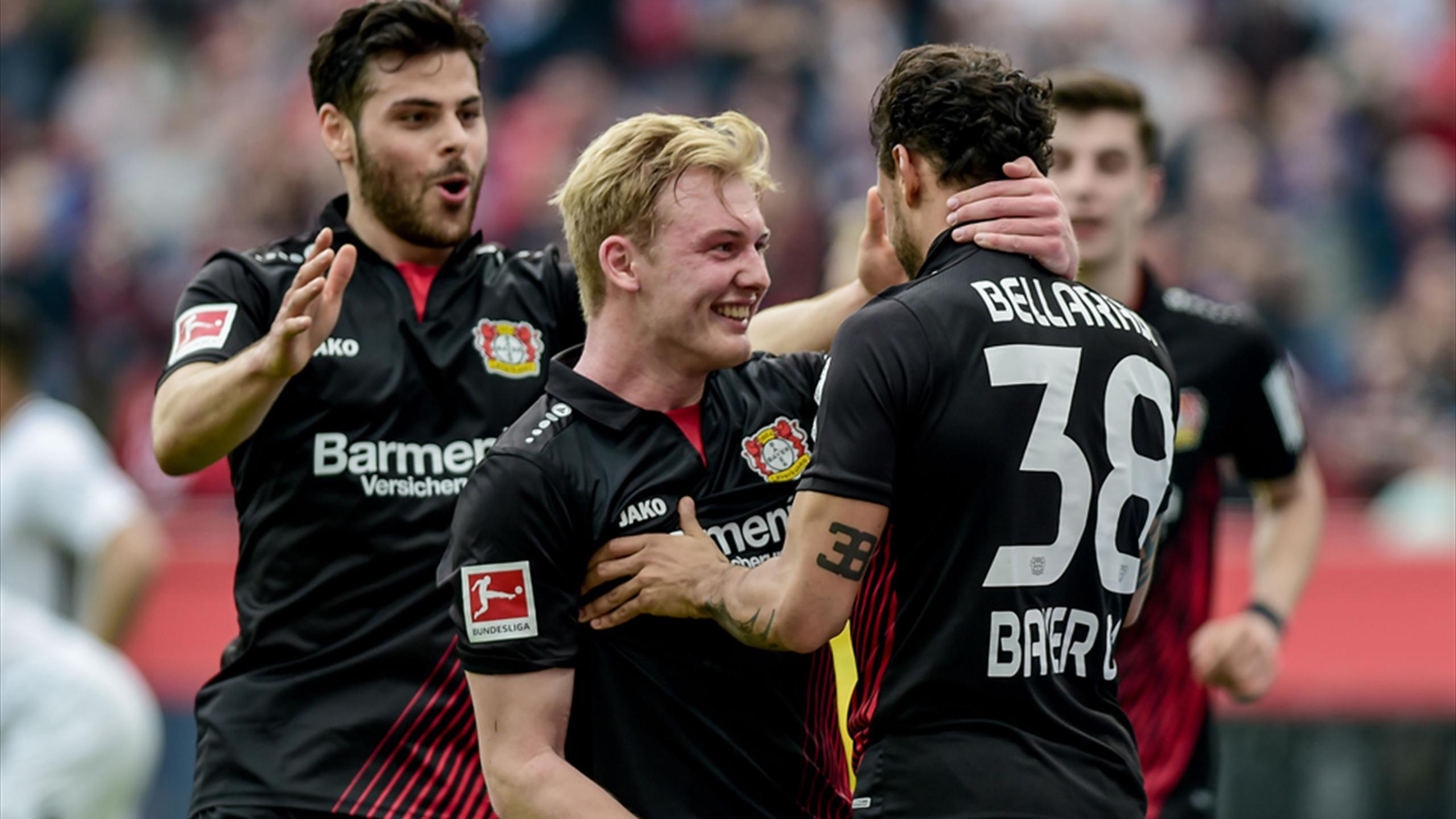 Europa League Lostöpfe