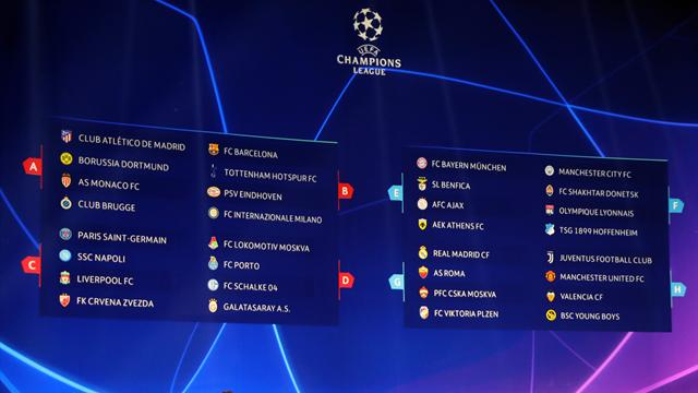 Champions League Auslosung 2020/19