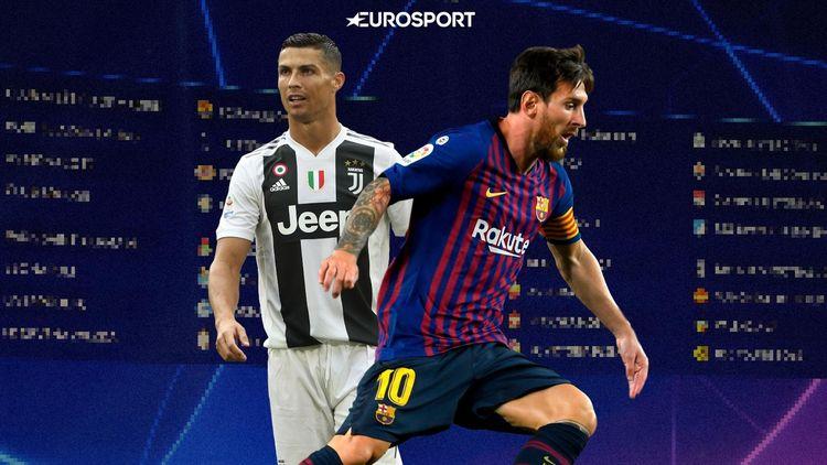 евроспорт 2019