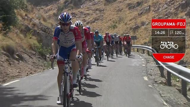 La Vuelta 2018: 9. etabın önemli anları