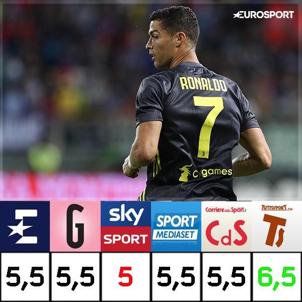 Cristiano Ronaldo pagelle a confronto della 3a giornata