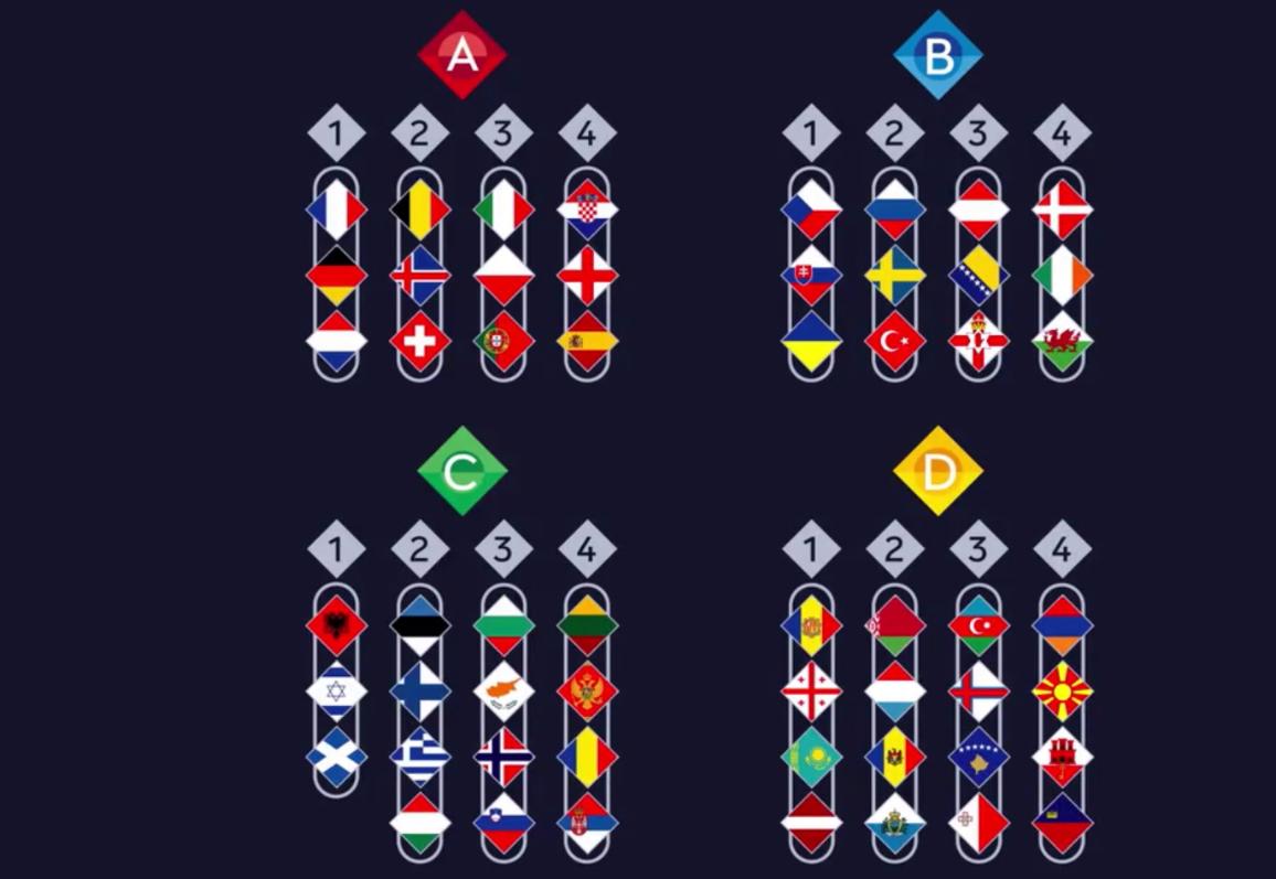 44f1981d UEFA Nations League | So funktioniert die neue Mini-EM mit Abstieg ...