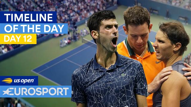 Les fans argentins, l'abandon de Nadal, 8e finale pour Djokovic : la timeline de vendredi